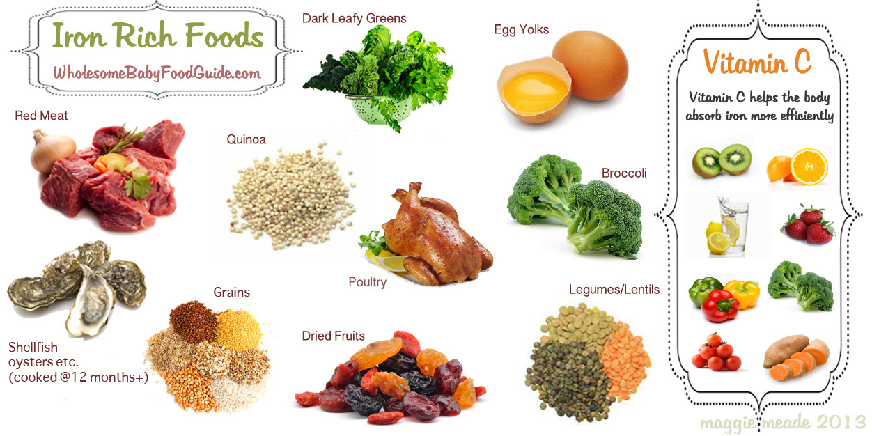Foods That Have Iron For Babies